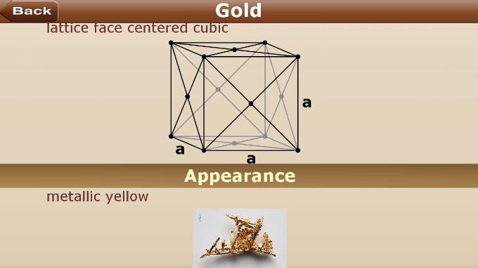 periodic-table-elements-properties-gold